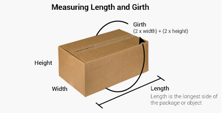 How to measure your return package